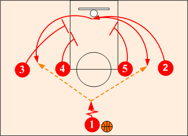 best technique for teaching how to catch a basketball